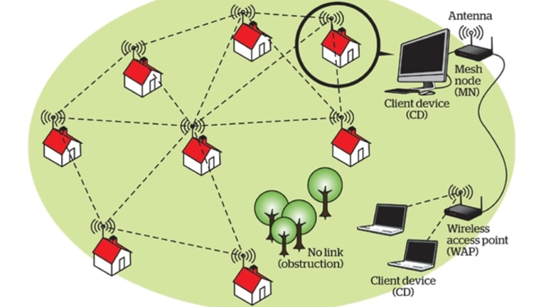 Meshnets are basic networks of wireless devices such as smartphones and laptops. <em>Illustration: Jo Gay</em>