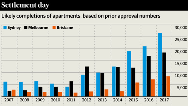 Australia's apartment construction boom is being partly driven by a wave of foreign buyers.
