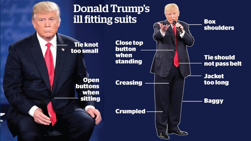 f58b6ea4b Why Donald Trump's suits don't fit