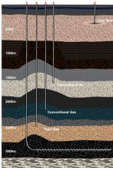 Depths different types of oil and gas can be found in WA, compared to depths for coal seam gas being developed in other parts of Australia.