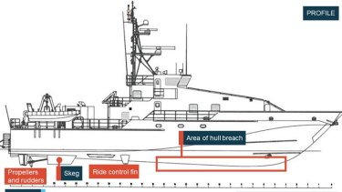 Diagram shows the extensive damage to the Defence Force patrol boat Roebuck Bay when it grounded on the Great Barrier Reef in 2017.