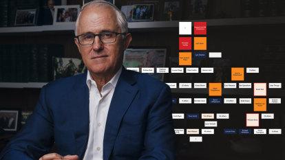 A Bigger Picture on Turnbull memoir superspreaders