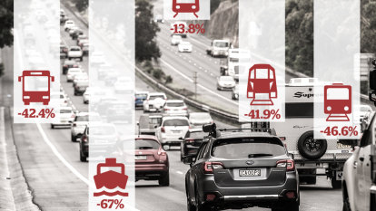 Road traffic almost back to pre-COVID levels as commuters shun public transport