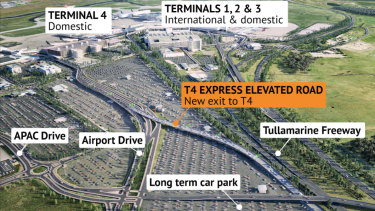 How the new Terminal 4 access road will look.
