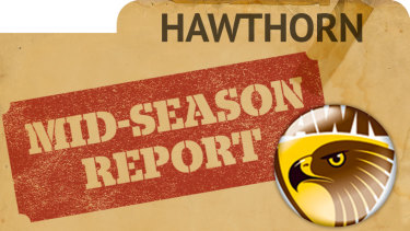 The state of play at Hawthorn.