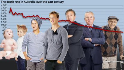 Australians are living longer than ever. But how does our cause of death vary depending on our age?