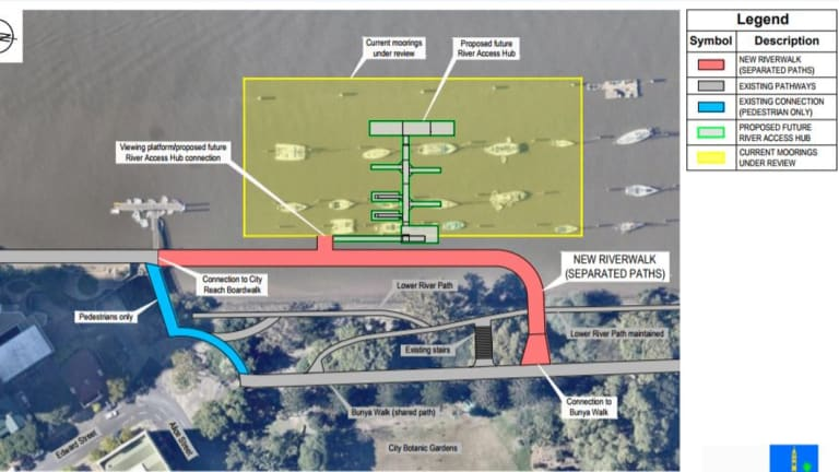 The council's plans for a new river access hub along the riverwalk.