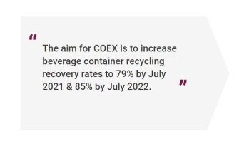 The 79 per cent target was displayed on the Container Exchange website in March 2021.