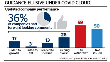 Earnings guidance is under a coronavirus cloud