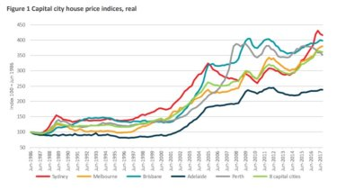 Brisbane House Prices Have Increased Almost 300 Per Cent In