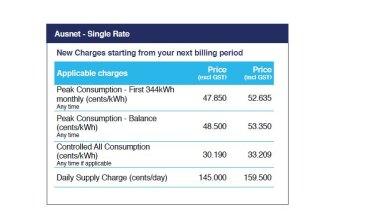 Electricity retailer Sumo blamed increases to Michael's bill based on distributor Ausnet's increased costs.