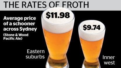 The Beer Index: The cheapest areas to order your favourite brand