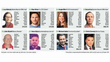 Lucy Battersby shoots to the lead in the third week of the Shares Race