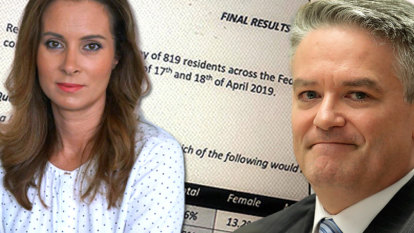 'Just crazy': Fake polling remains mystery as Cormann rubbishes claims Libs responsible