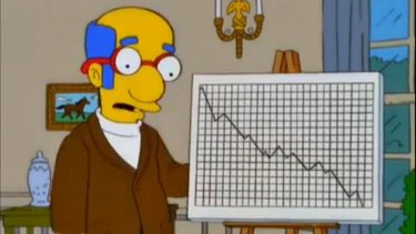 The Simpsons : Fox will continue to use cartoons as ratings drivers.