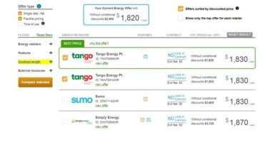 Sumo Power and Tango Energy had the cheapest offers listed on the Victorian Energy Compare website last week for electricity.