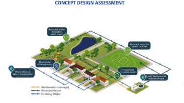 Water West released this design proposal in June 2017 to show how the new plant would service the community.