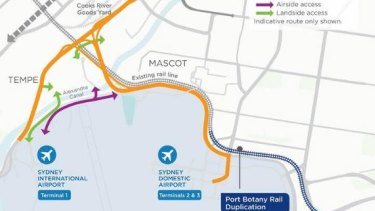 The Sydney Gateway road upgrades