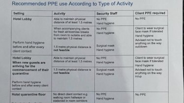 DHHS' advice on PPE dated June 8.