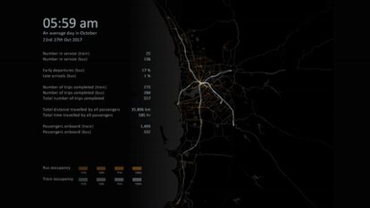 How we travel in real time: Perth's public transport hotspots revealed